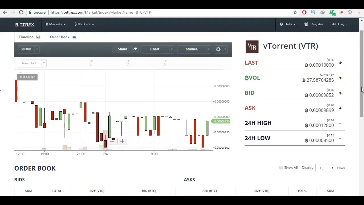 How To Enter Phone Number Into Poloniex Crypto Pump And Dump