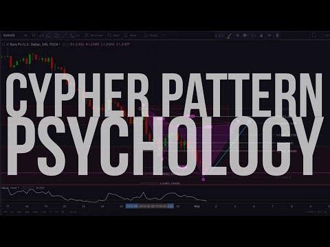 Cypher pattern forex volume