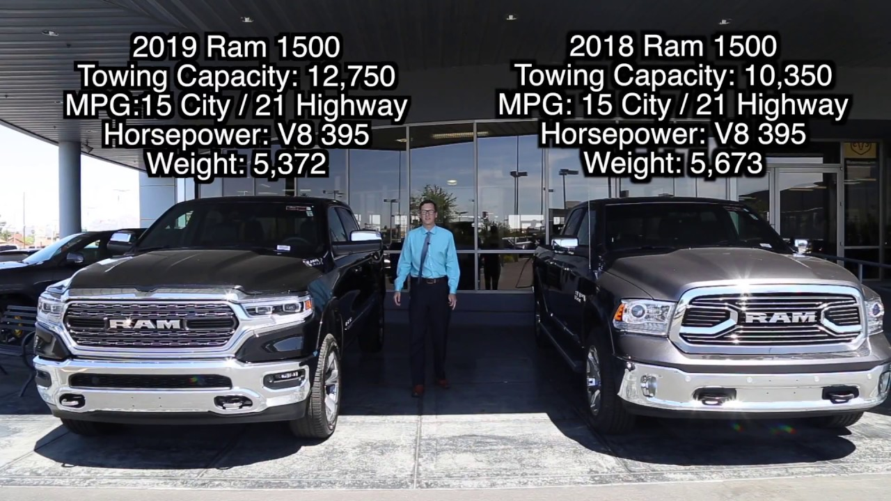 Save up to $12,805 off | All-New 2019 RAM 1500