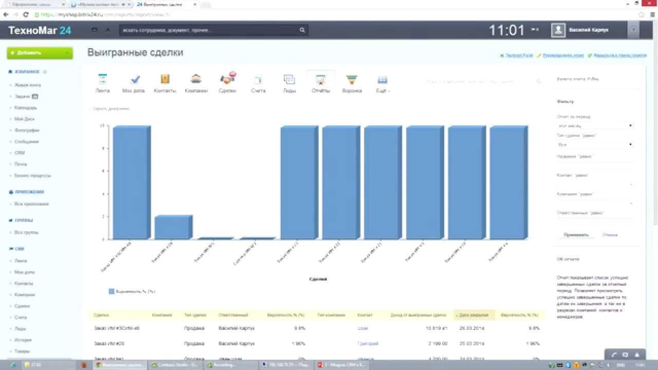Битрикс24 бизнес процессы отчеты интернет магазин на 1с битрикс под ключ