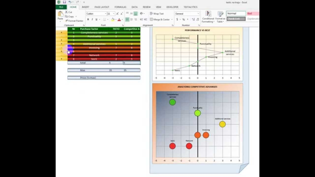 how to make a scatter chart in excel