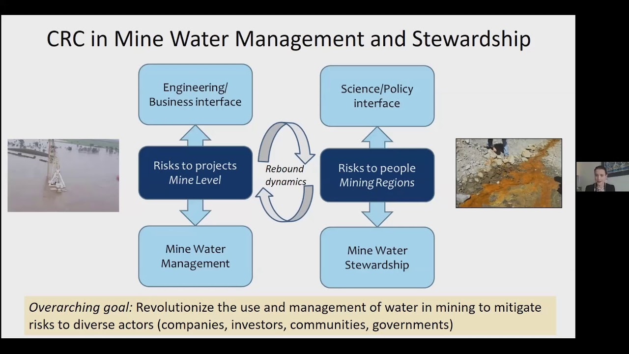 Nadja Kunz - Progressing water security in mining regions