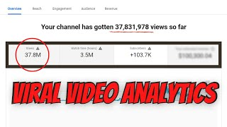 How Much Money I Made From A Viral Video (37 MILLION VIEWS)