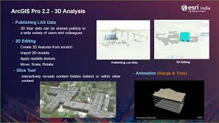Explore the world in 3D with ArcGIS