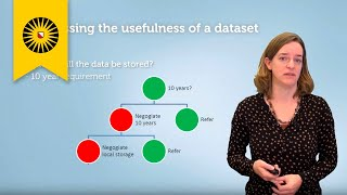 How useful is a dataset? Follow this short tutorial thumbnail