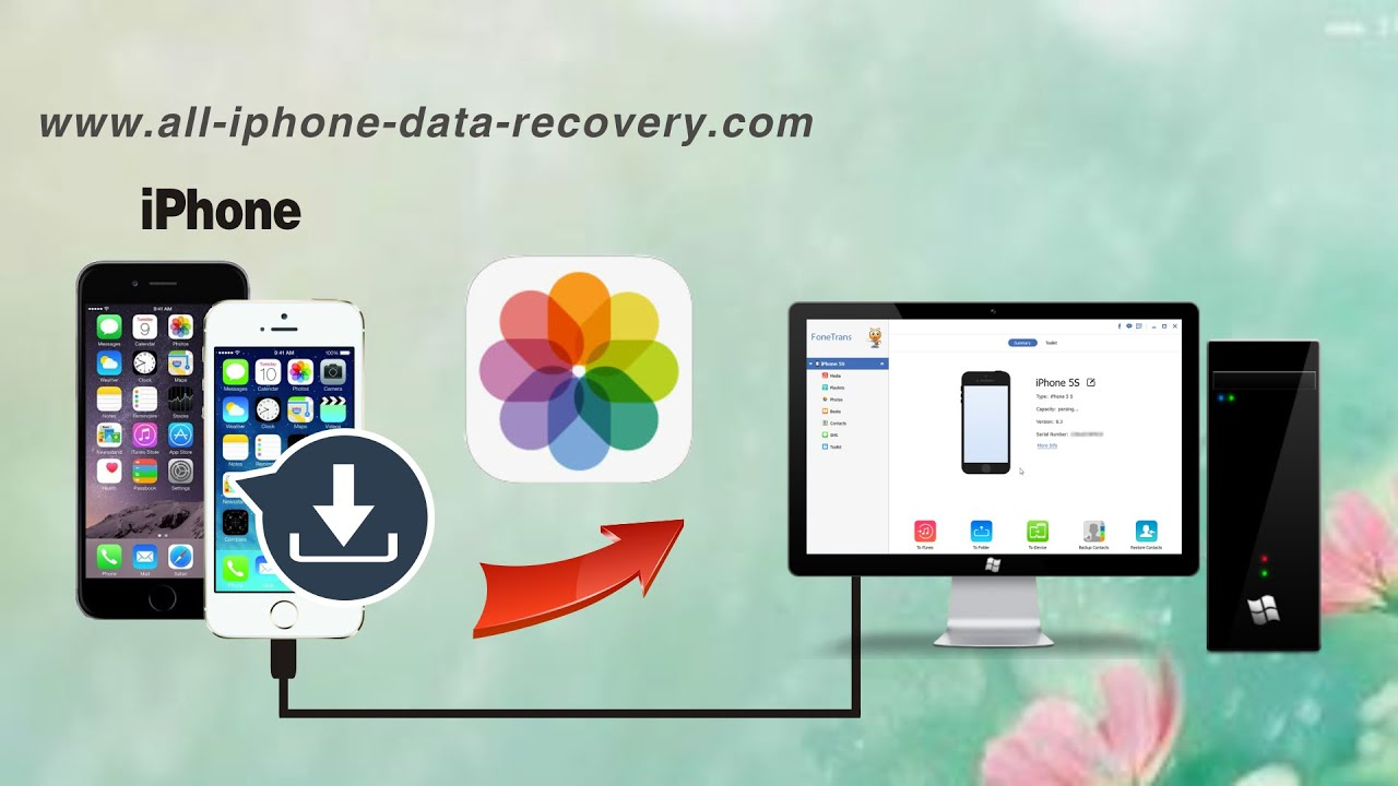 How to Transfer Photos Library from iPhone to Computer, iPhone 6S/6C/6/6 Plus Pictures to PC ...