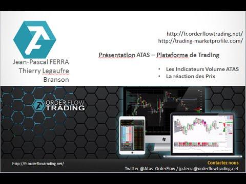 Webi Order Flow ATAS   Trading MarketProfile