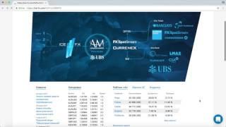 Обзор инвест компании Ace Forex. РЕГИСТРАЦИЯ