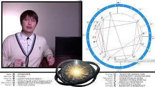 Как узнать сексуальность -  гороскоп.  Секс и темперамент в отношениях.  прогноз  секреты астрология