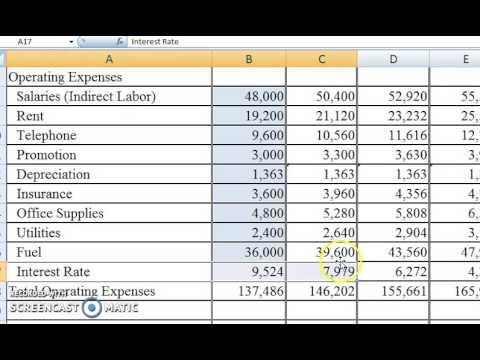 Membuat Tabel Laporan Laba Rugi Income Statement Memakai Excel Youtube