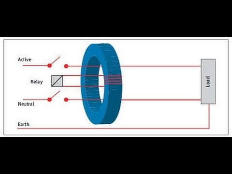 Earth leakage relay  YouTube