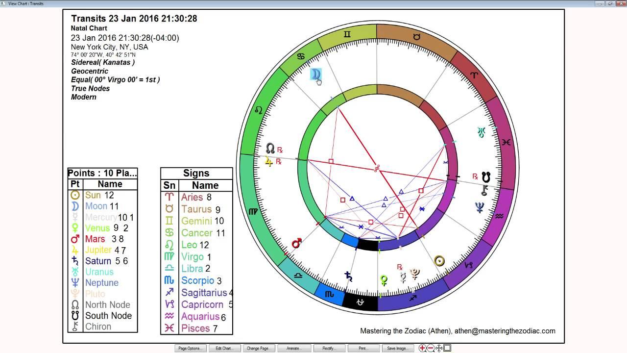 Welcome to Capricorn season, Virgo!