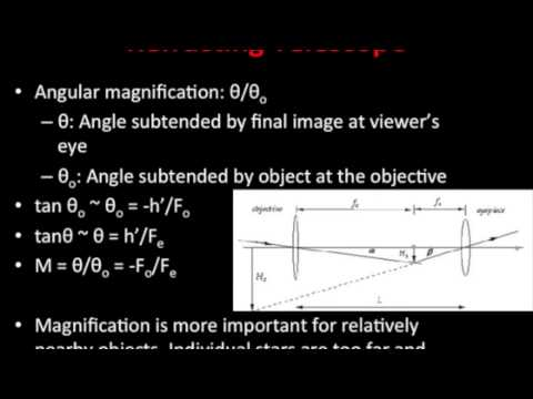 Refracting & Reflecting Telescopes
