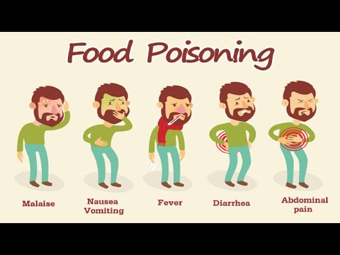 10 Signs And Symptoms Of Food Poisoning . How Long Before Food Poisoning Makes You Sick,what Is  It?