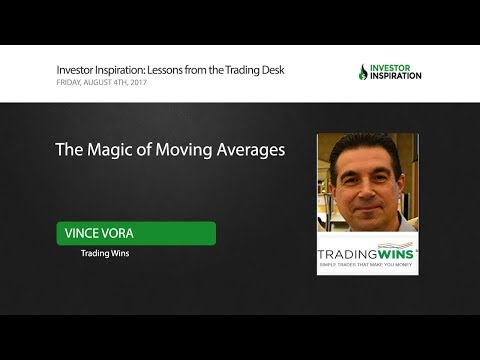 The Magic of Moving Averages | Vince Vora