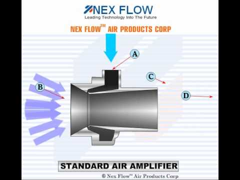 Standard Air Amplifier YouTube