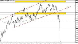 USD/JPY Technical Analysis for January 04, 2019 by FXEmpire.com