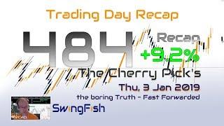 Forex Trading Day 484 Recap [+9%]