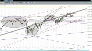 www.SP500Chart.com S&P 500 Technical Chart Analysis for 11/5/2012