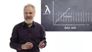 Chalk Talk: Coherent Optical Technology