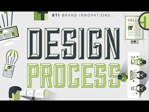 The Design Process [INFOGRAPHIC]