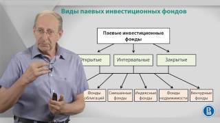 Уроки финансовой грамотности   Курс лекций «Фондовый рынок».  Лекция 4: Виды ПИФ