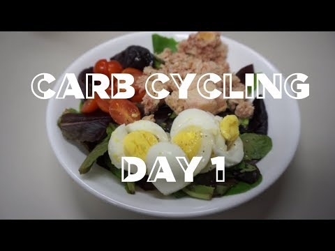 Carb Cycling | Day 1 - Low Carb Meal Prep