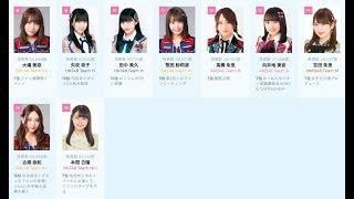 指原莉乃接班人誕生!AKB48新女王松井珠理奈喜迎世界之冠.