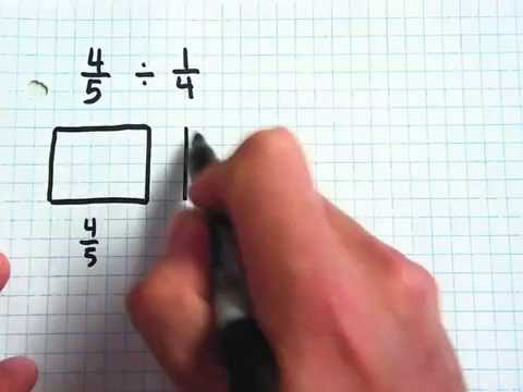 Dividing Fractions with Fraction Models - YouTube