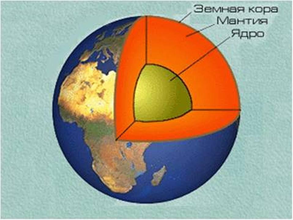 Проект макета земли география 5 класс