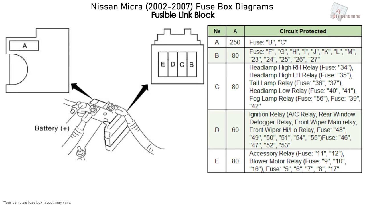 Y40 40] Nissan Micra K40 Fuse Box Location   solid scenario ...