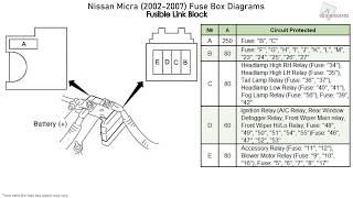 nissan micra (2002-2007) fuse box diagrams - youtube  youtube