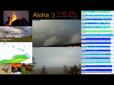 Kilauea Volcano Eruption Monitoring & Lava Chat
