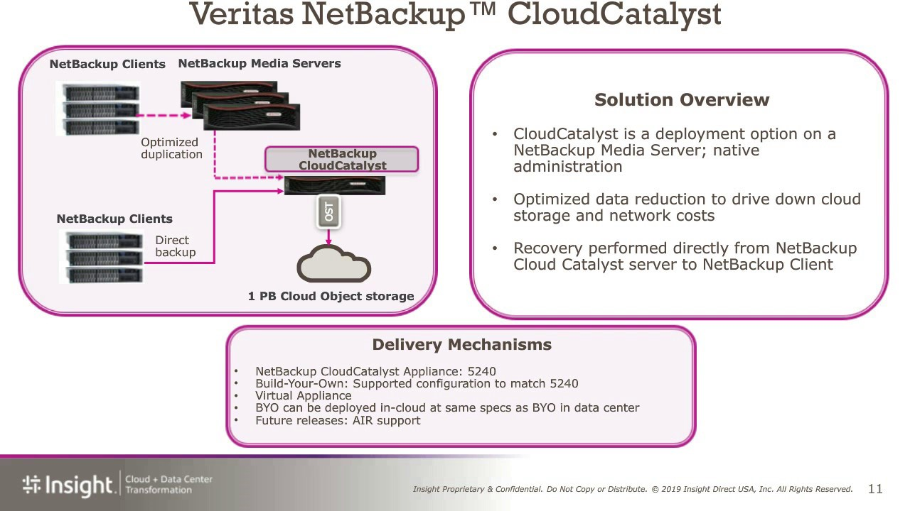 Tech Tuesday - Are You Prepared for NetBackup to the Cloud?