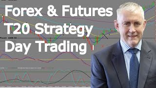 Day Trading Futures And Forex Trading The T20 Strategy