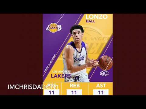 Lonzo Ball shows improvement, but Lakers fall to Jayson Tatum, Celtics