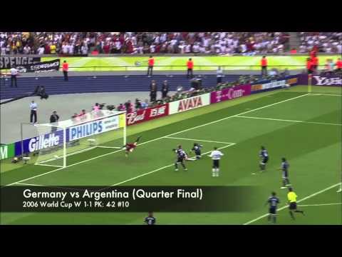 Miroslav Klose all 16 World Cup goals