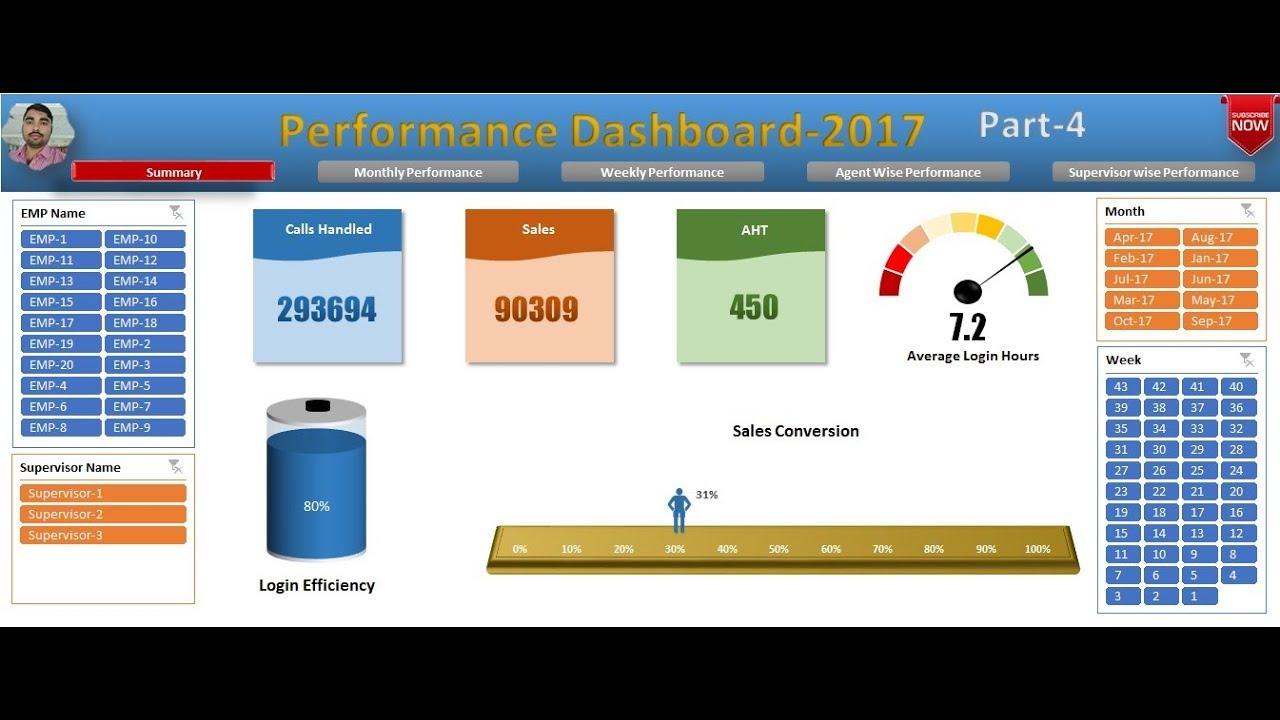 maxresdefault Sample Application Response Performance Dashboard on