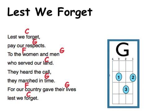 Lest We Forget Lyrics and Uke Chords