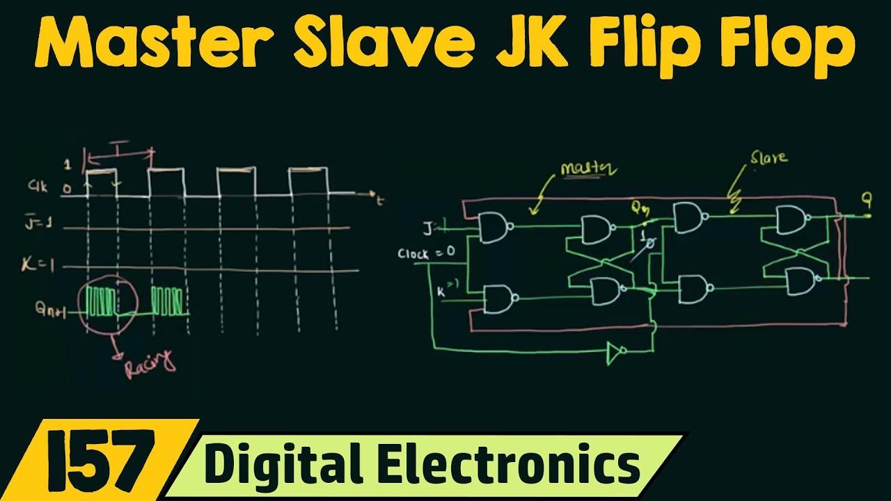 Master Slave JK Flip Flop - YouTube