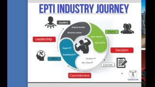 EPTI PT Diploma Courses Explained #2