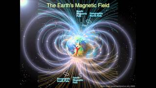 Why does Earth have a Magnetic Field?