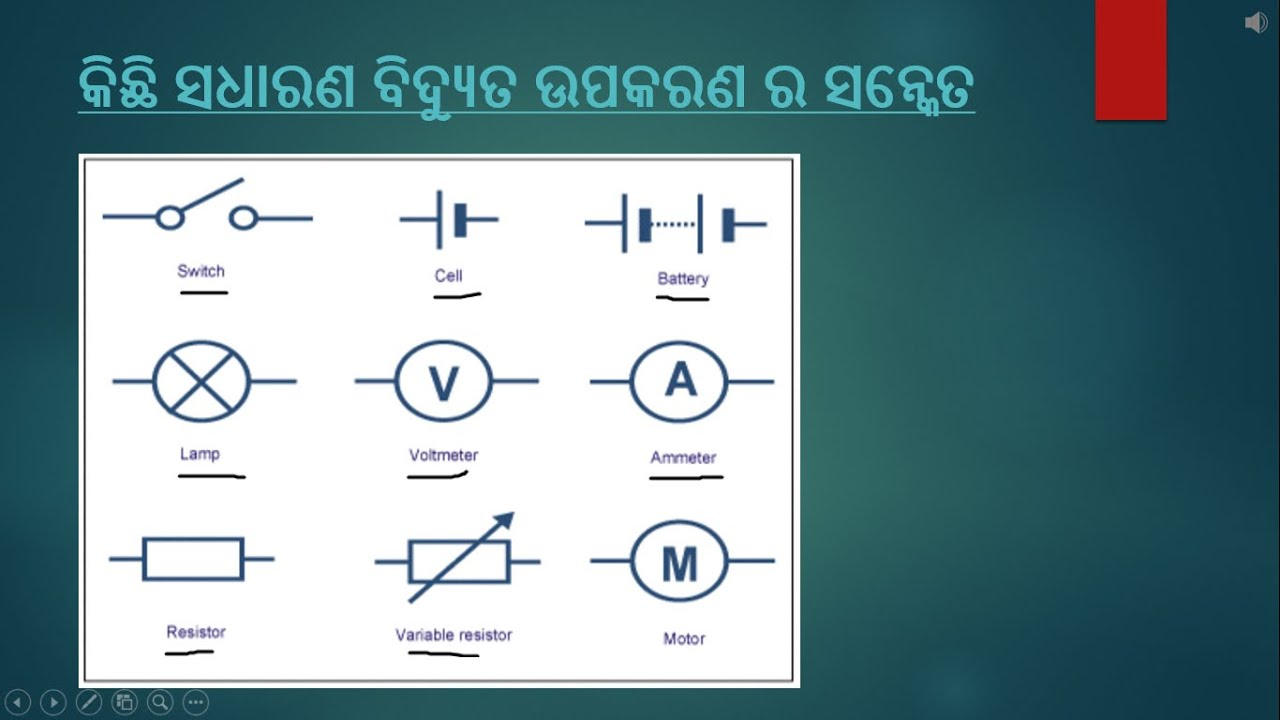 Electricity Part 1 3 Odia Science Youtube Image Common Electrical Symbols Download