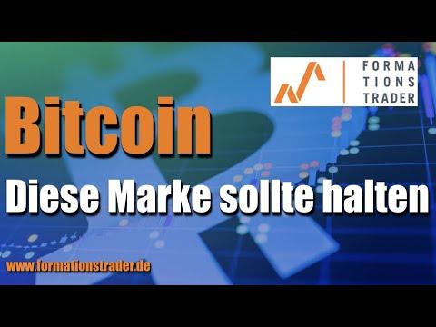 Bitcoin: Diese Marke sollte halten