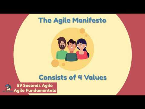 Agile Fundamentals with 59 Seconds Agile