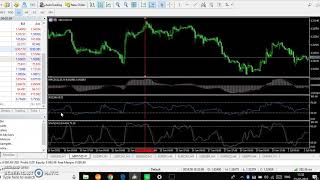 90% Accuracy in Forex Trading from Success Trades Research Team