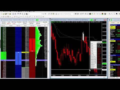 Another LIVE Trade In T-Bonds and E-Mini Futures