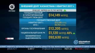 Внешний долг Казахстана составил $165,5 млрд