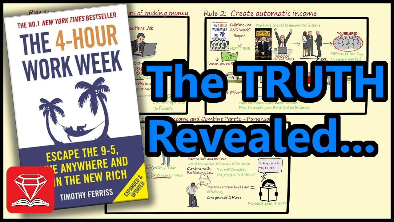 THE TRUTH ABOUT 4 HOUR WORK WEEK ANIMATED BOOK REVIEW