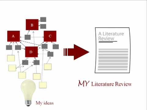 Literature Reviews: An Overview for Gradua... - SafeShare.tv